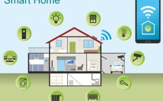 zestaw inteligentnego domu